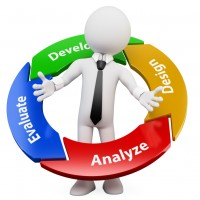 3d white business person with a management cycle graph. 3d image. Isolated white background.